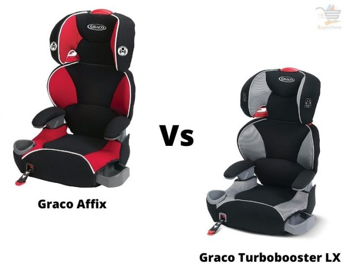 Graco Affix vs Turbobooster LX